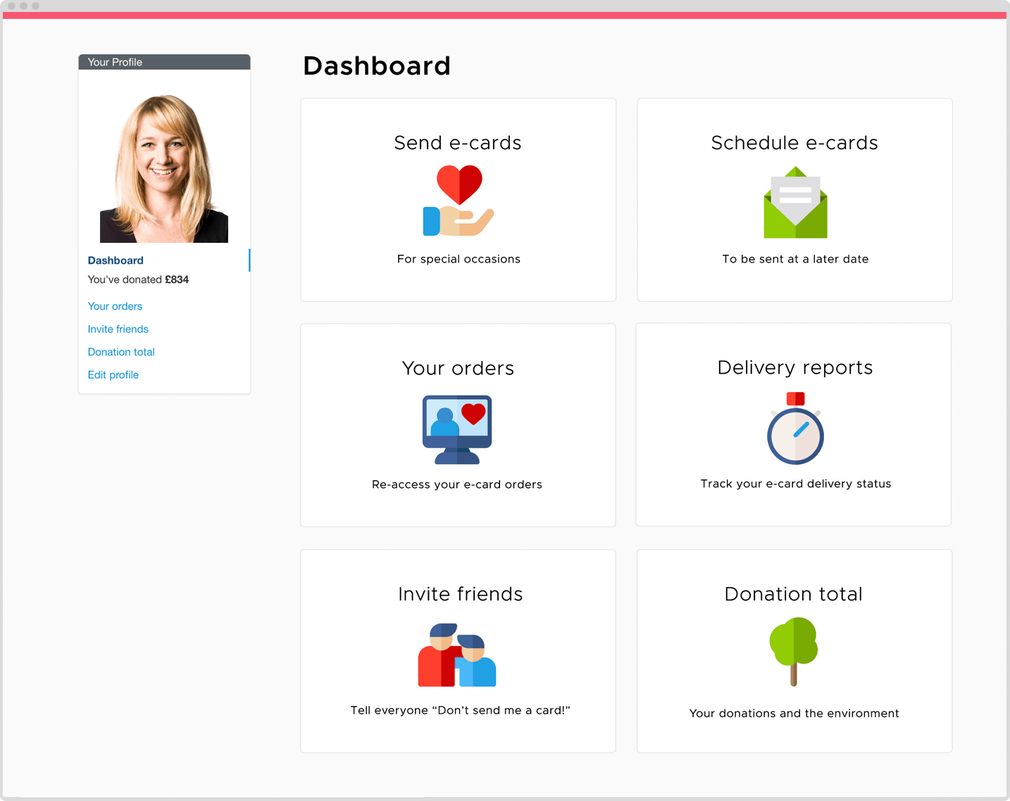 Account dashboard